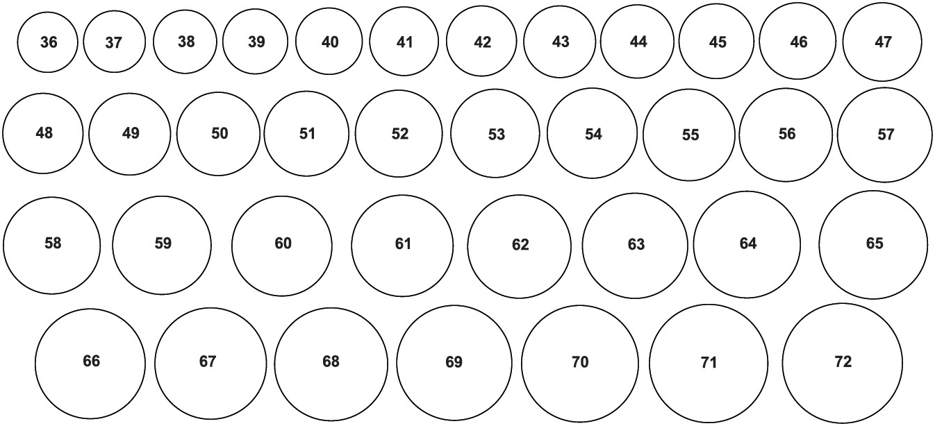 Ako vybrať veľkosť  5a51c617017